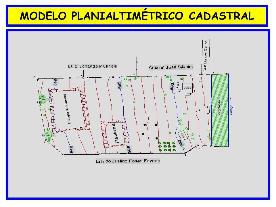 MODELO PLANIALTIMÉTRICO CADASTRAL