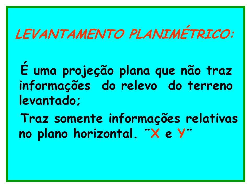 LEVANTAMENTO PLANIMÉTRICO: