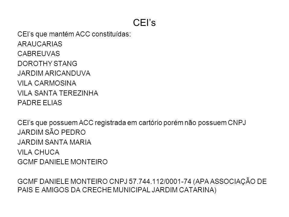 CEI's CEI's que mantém ACC constituídas: ARAUCARIAS CABREUVAS
