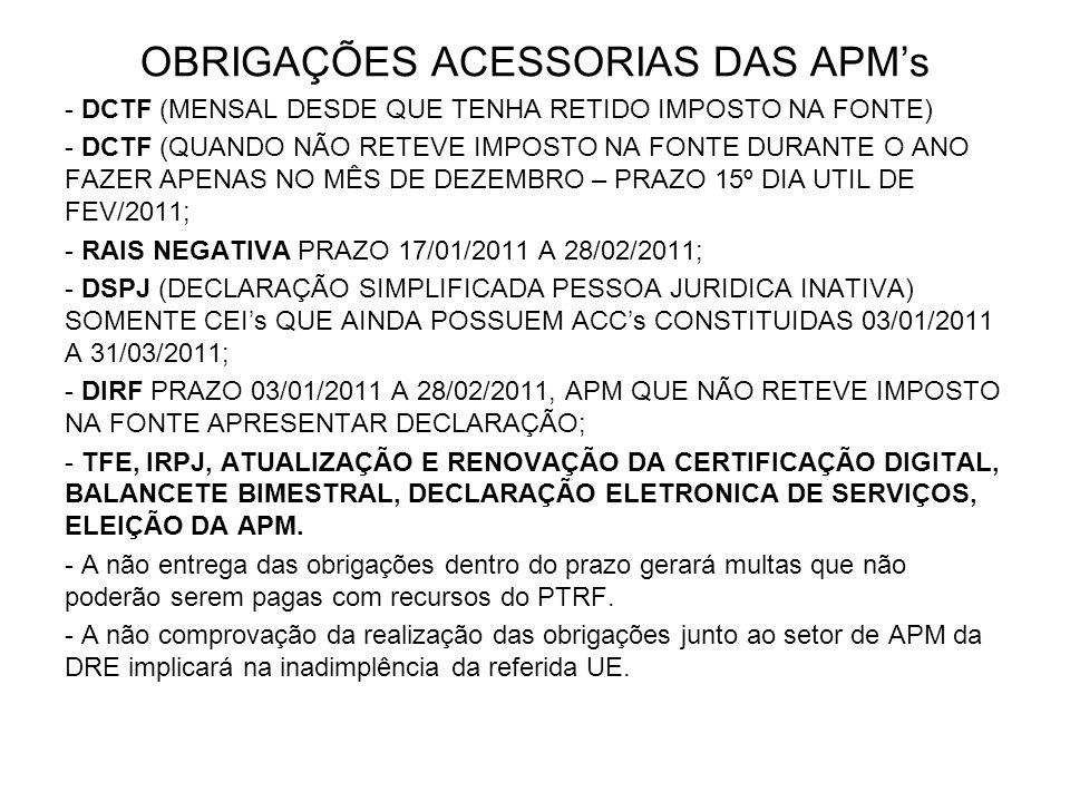 OBRIGAÇÕES ACESSORIAS DAS APM's