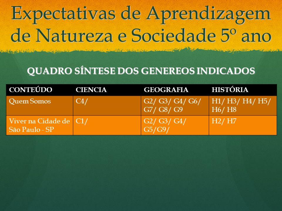 Expectativas de Aprendizagem de Natureza e Sociedade 5º ano