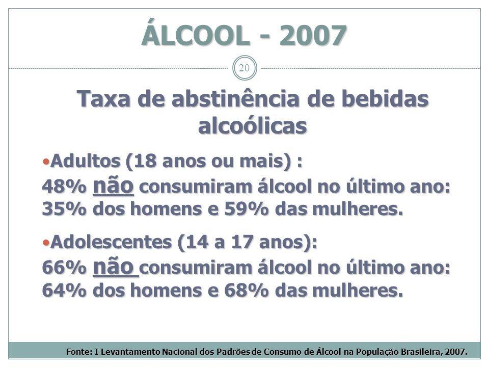 Taxa de abstinência de bebidas alcoólicas
