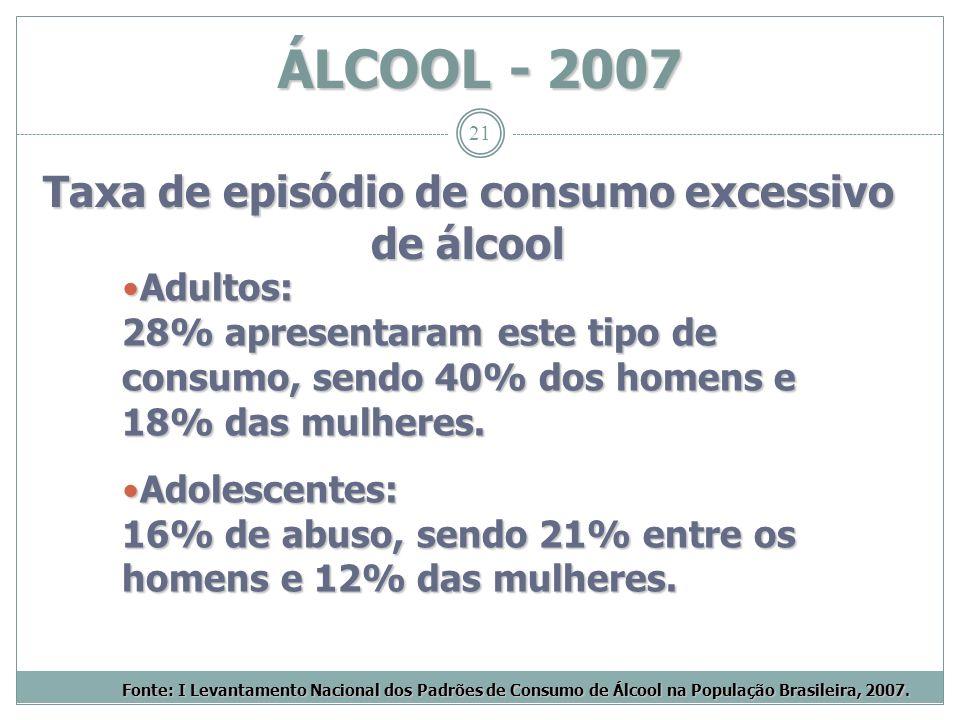 Taxa de episódio de consumo excessivo de álcool
