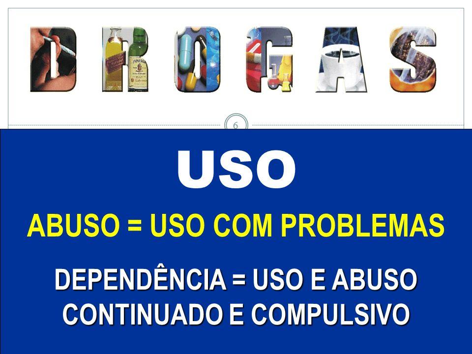 USO ABUSO = USO COM PROBLEMAS