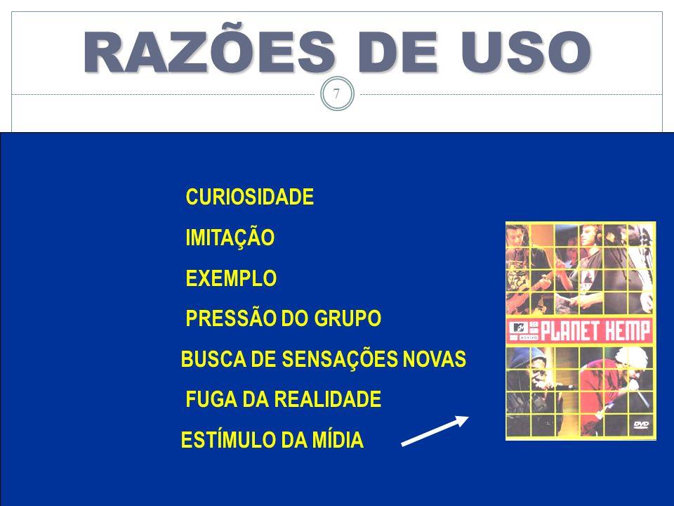 RAZÕES DE USO CURIOSIDADE IMITAÇÃO EXEMPLO PRESSÃO DO GRUPO