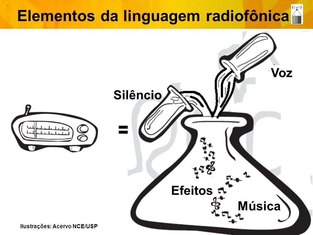 Elementos da linguagem radiofônica
