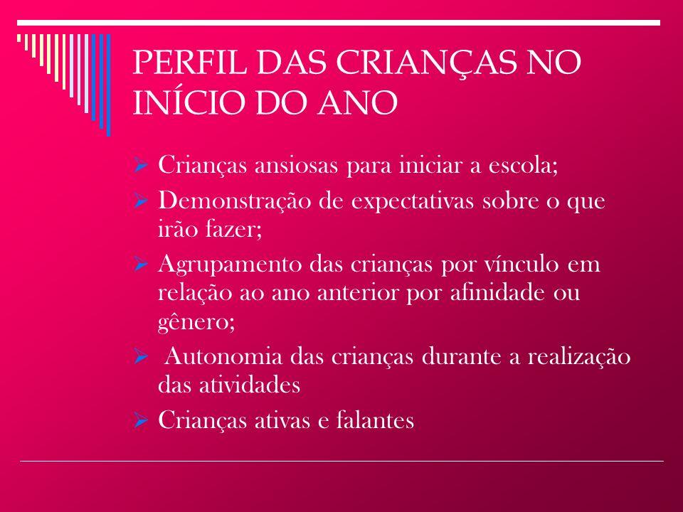 PERFIL DAS CRIANÇAS NO INÍCIO DO ANO