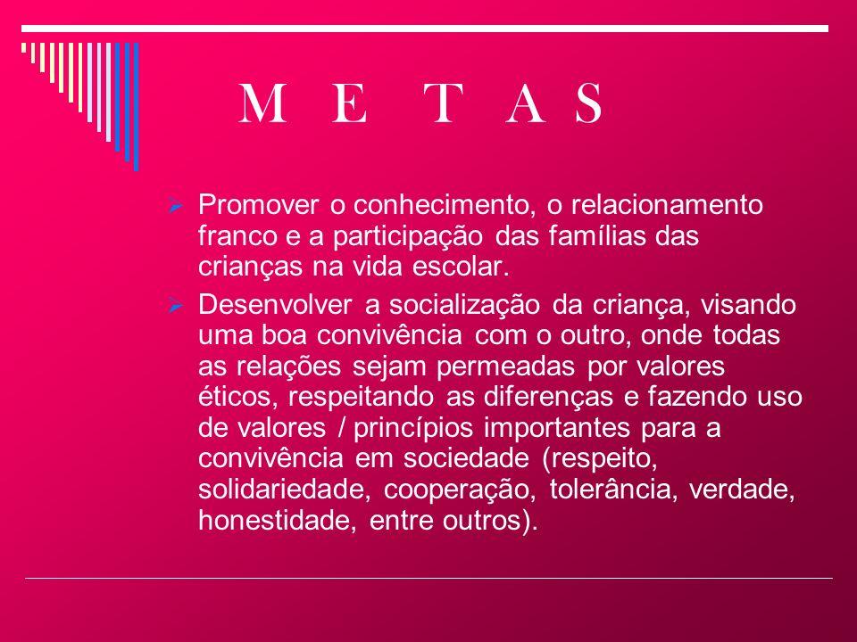 M E T A SPromover o conhecimento, o relacionamento franco e a participação das famílias das crianças na vida escolar.