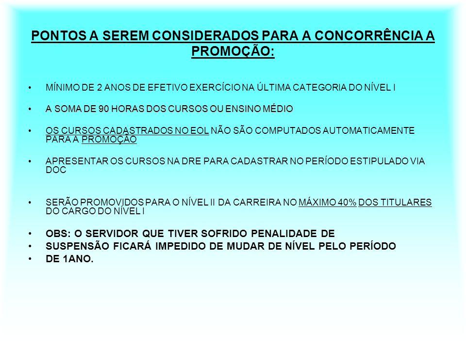 PONTOS A SEREM CONSIDERADOS PARA A CONCORRÊNCIA A PROMOÇÃO: