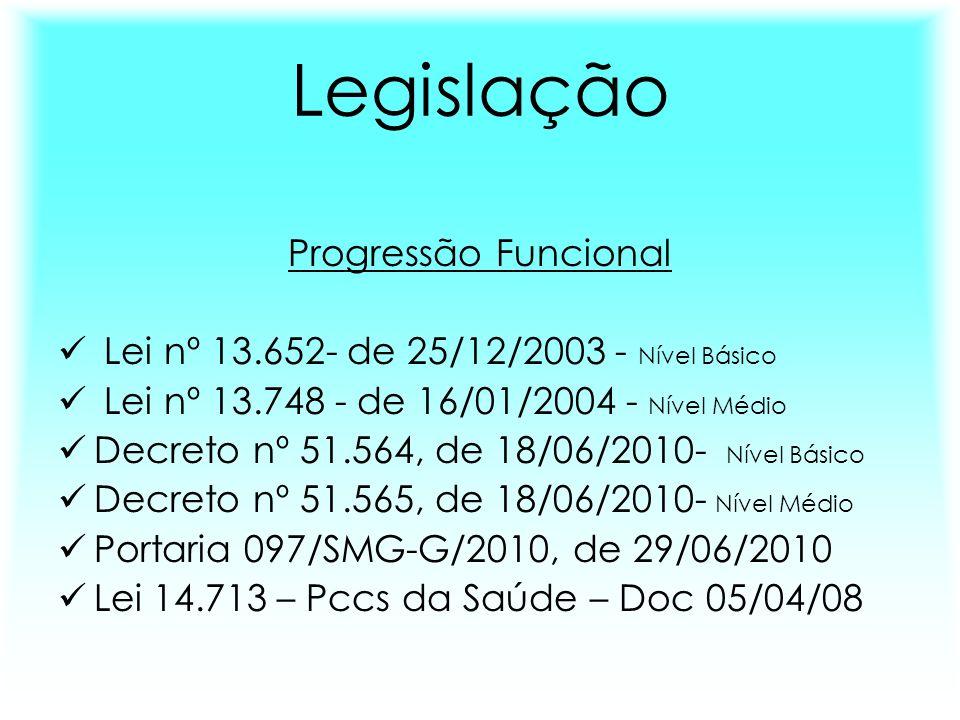 Legislação Progressão Funcional