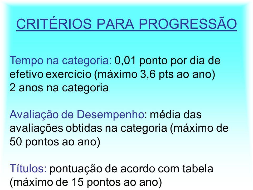 CRITÉRIOS PARA PROGRESSÃO