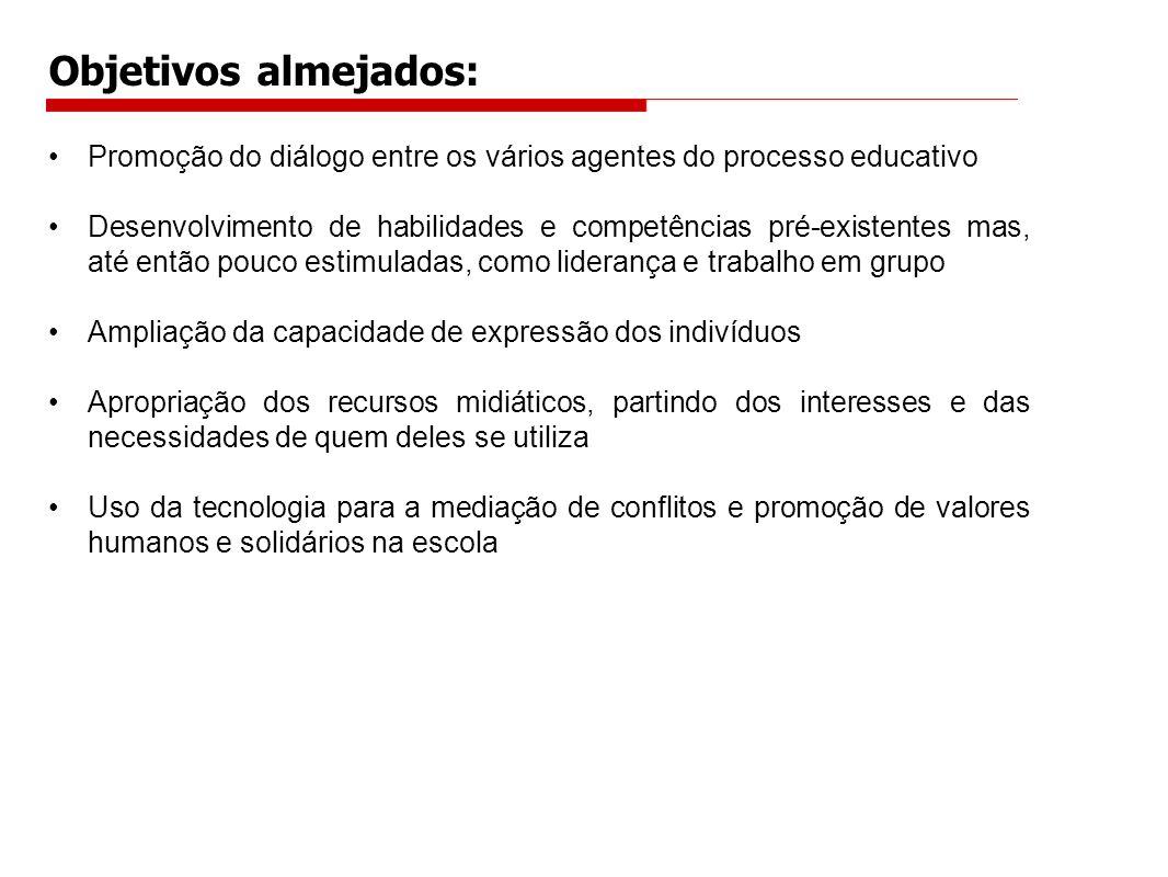 Objetivos almejados:Promoção do diálogo entre os vários agentes do processo educativo.