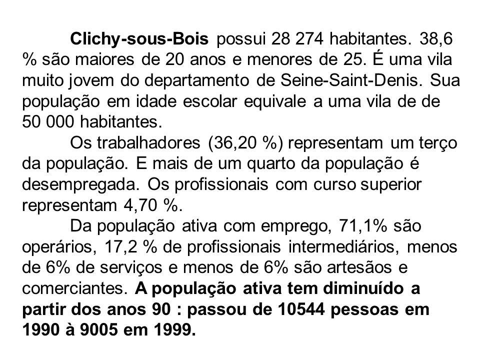 Clichy-sous-Bois possui 28 274 habitantes