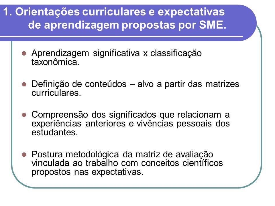 1. Orientações curriculares e expectativas de aprendizagem propostas por SME.