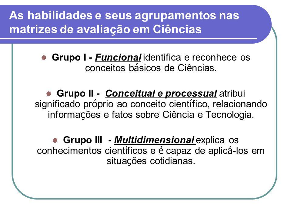 As habilidades e seus agrupamentos nas matrizes de avaliação em Ciências