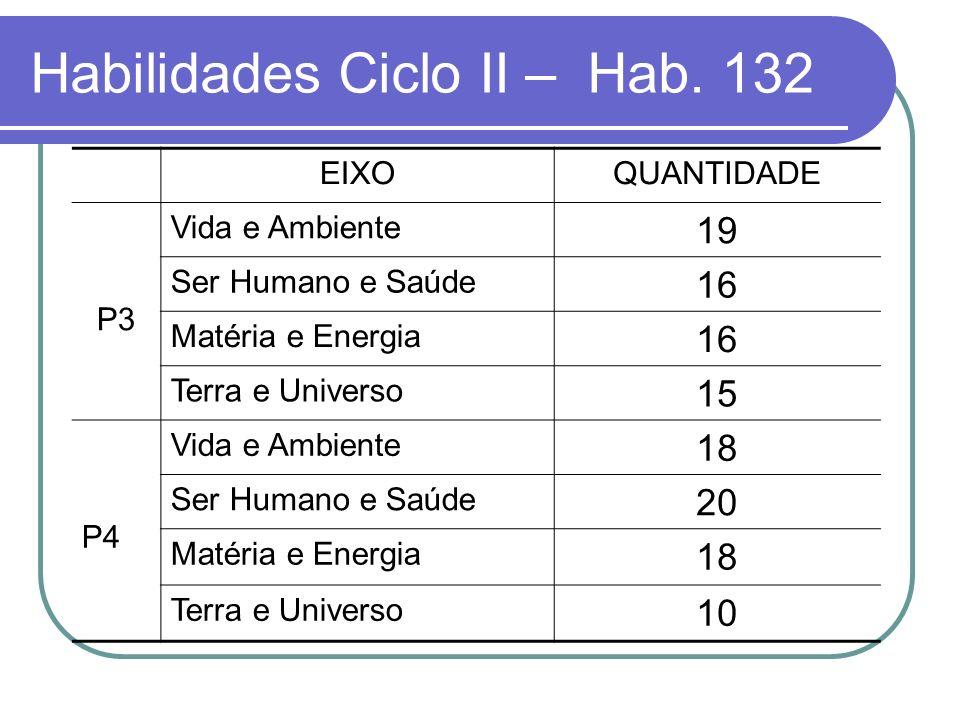 Habilidades Ciclo II – Hab. 132