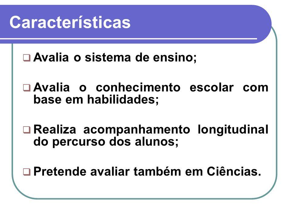Características Avalia o sistema de ensino;