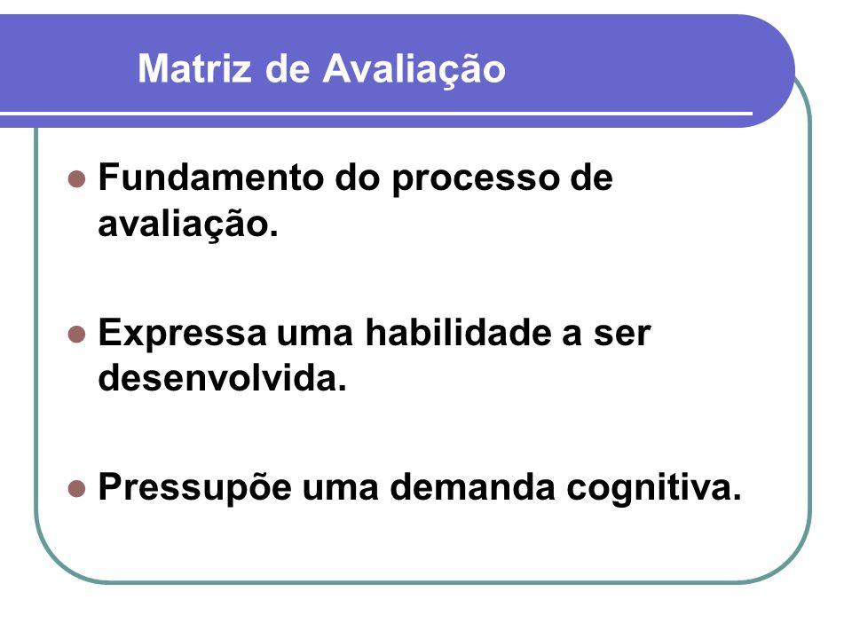 Matriz de Avaliação Fundamento do processo de avaliação.