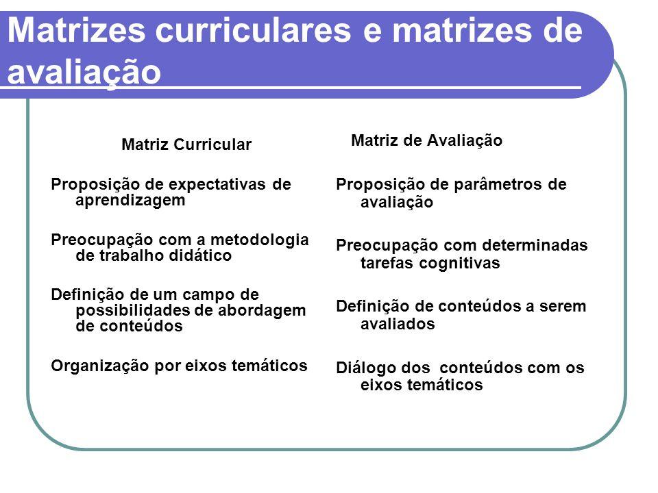 Matrizes curriculares e matrizes de avaliação
