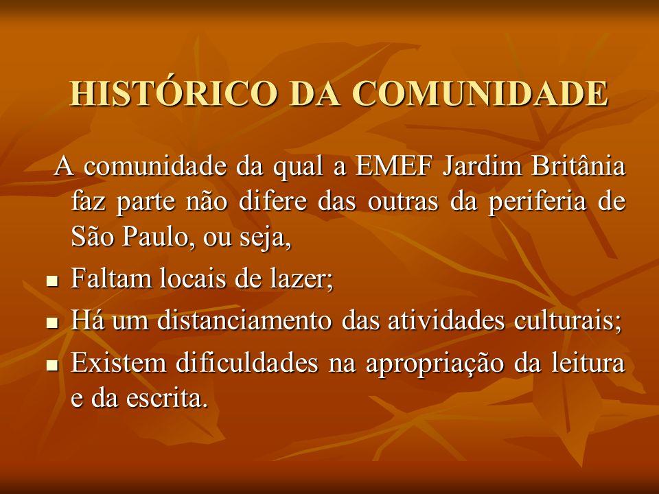 HISTÓRICO DA COMUNIDADE