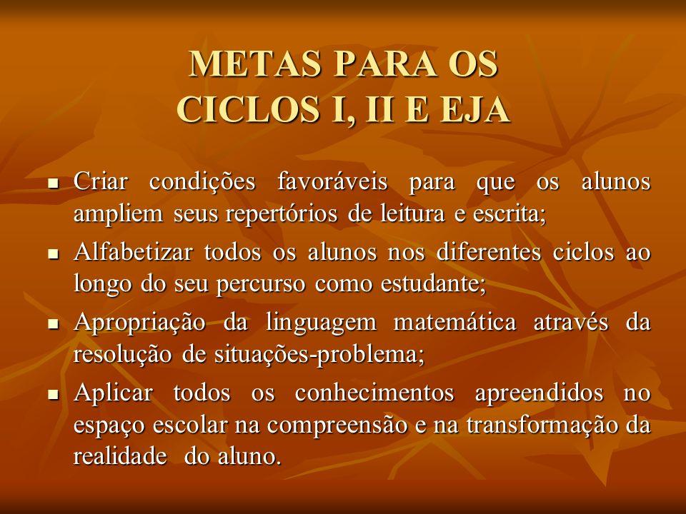 METAS PARA OS CICLOS I, II E EJA