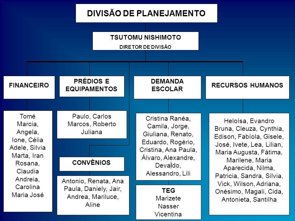 DIVISÃO DE PLANEJAMENTO PRÉDIOS E EQUIPAMENTOS