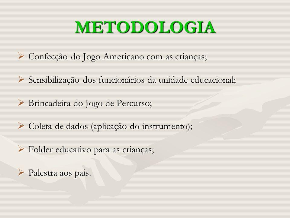 METODOLOGIA Confecção do Jogo Americano com as crianças;