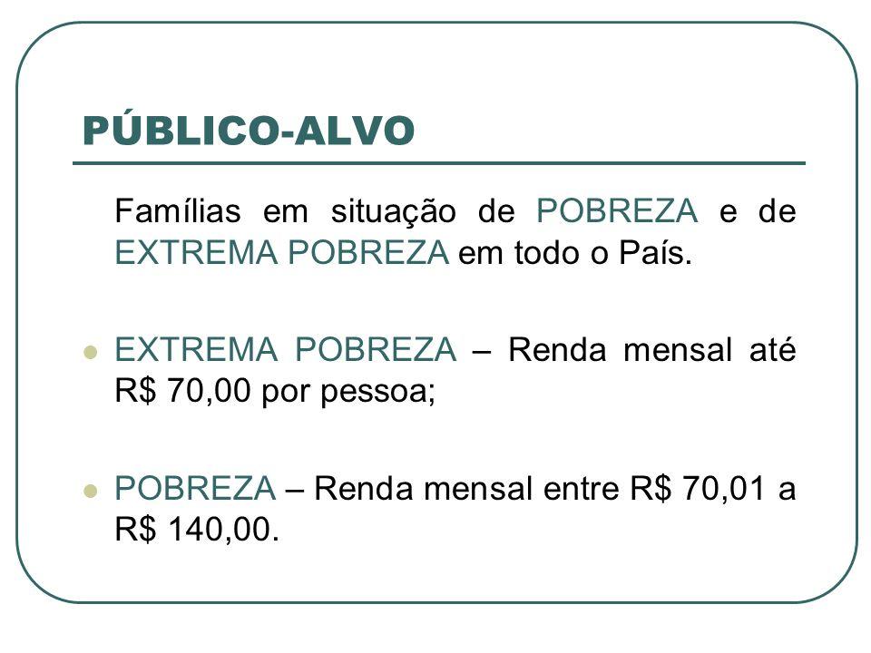 PÚBLICO-ALVOFamílias em situação de POBREZA e de EXTREMA POBREZA em todo o País. EXTREMA POBREZA – Renda mensal até R$ 70,00 por pessoa;
