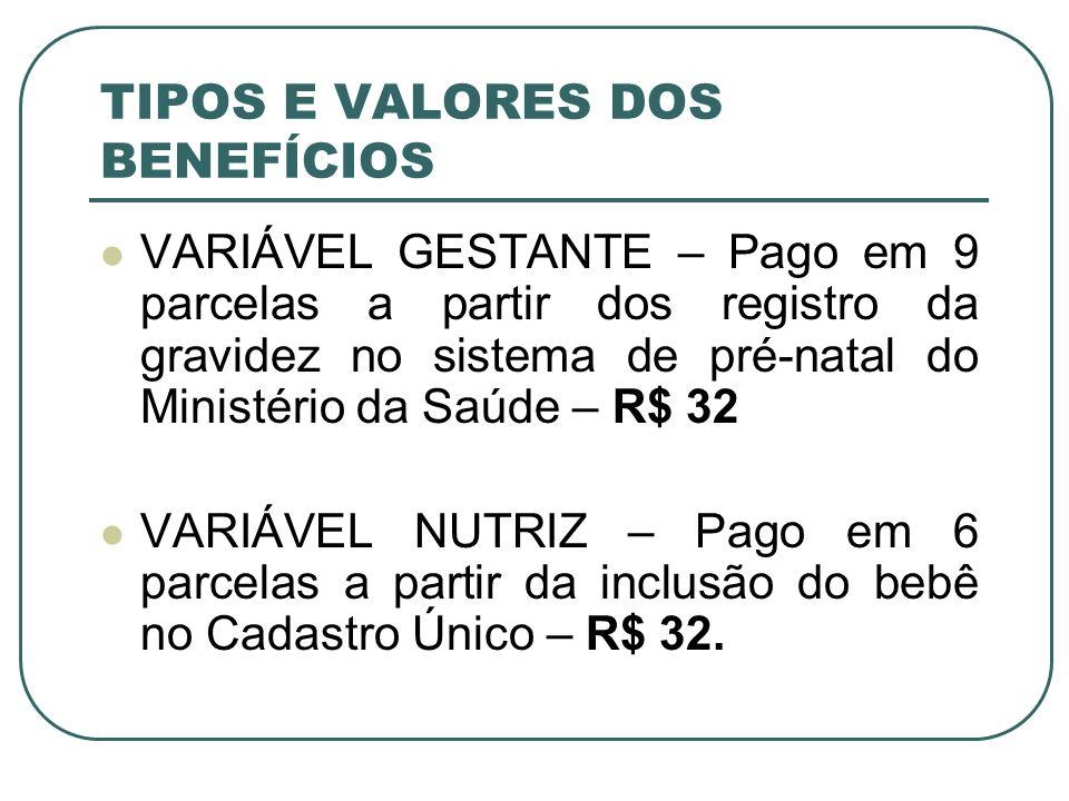 TIPOS E VALORES DOS BENEFÍCIOS
