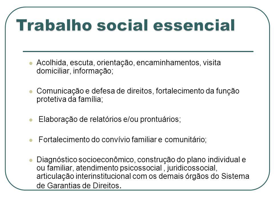 Trabalho social essencial