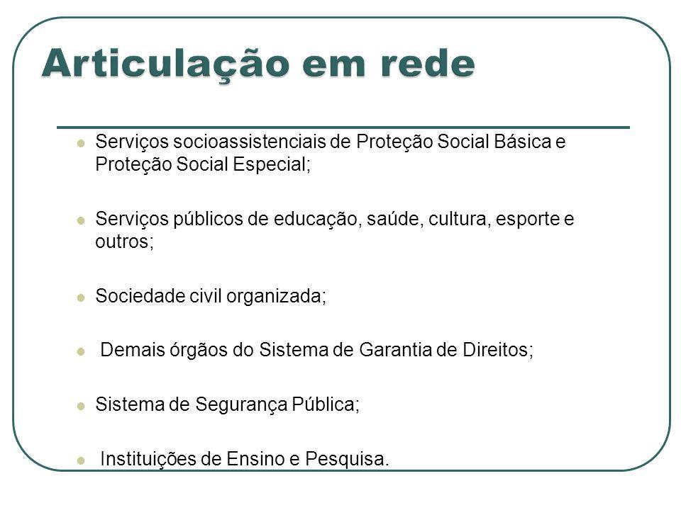 Articulação em rede Serviços socioassistenciais de Proteção Social Básica e Proteção Social Especial;