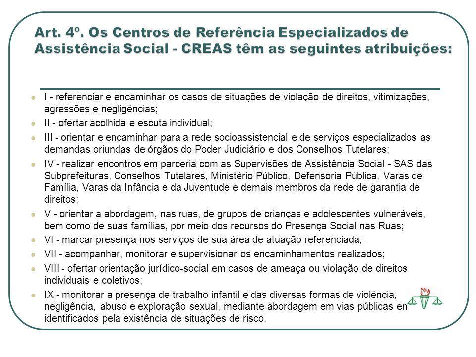 Art. 4º. Os Centros de Referência Especializados de Assistência Social - CREAS têm as seguintes atribuições: