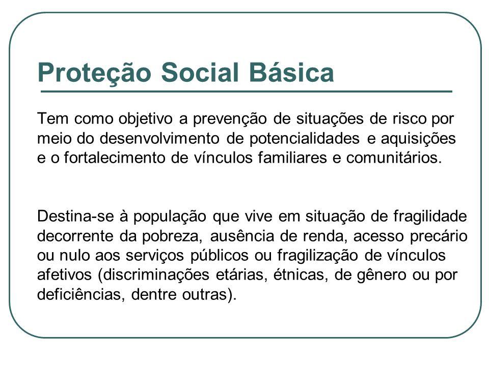Proteção Social Básica Tem como objetivo a prevenção de situações de risco por meio do desenvolvimento de potencialidades e aquisições e o fortalecimento de vínculos familiares e comunitários.