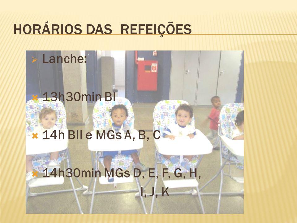 HORÁRIOS DAS REFEIÇÕES