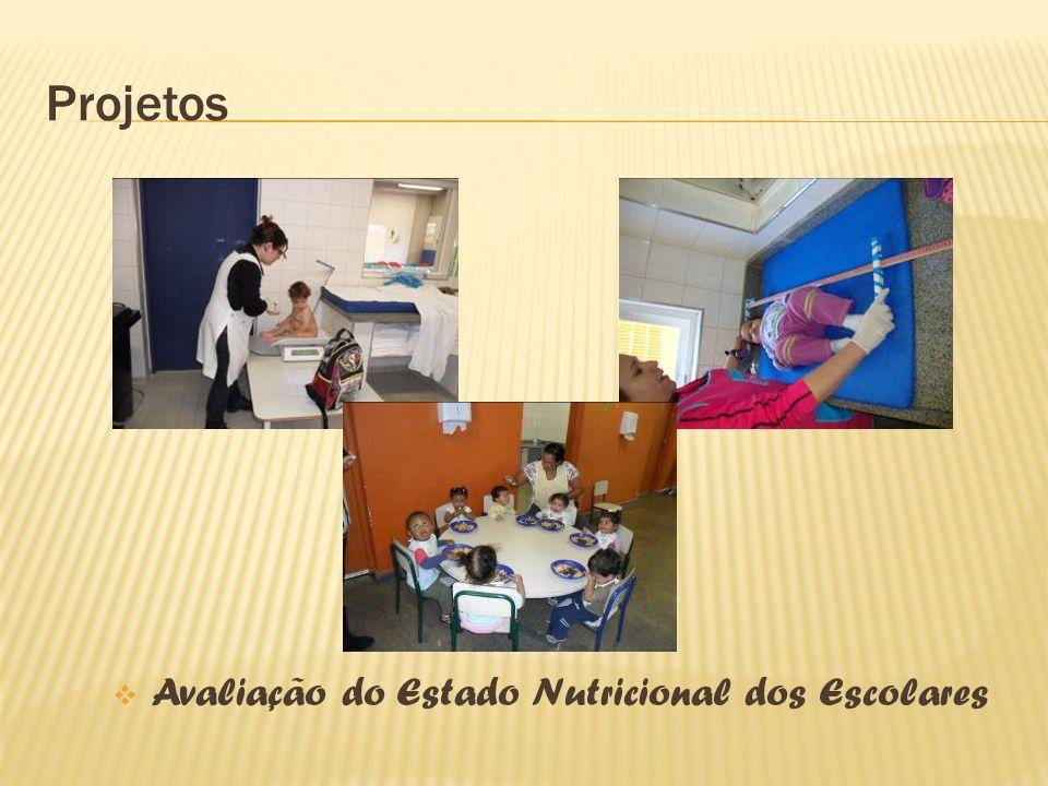 Avaliação do Estado Nutricional dos Escolares