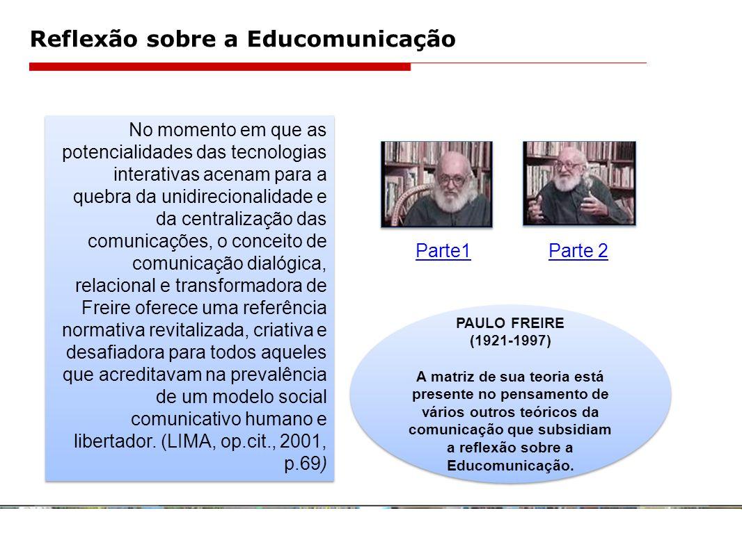 Reflexão sobre a Educomunicação