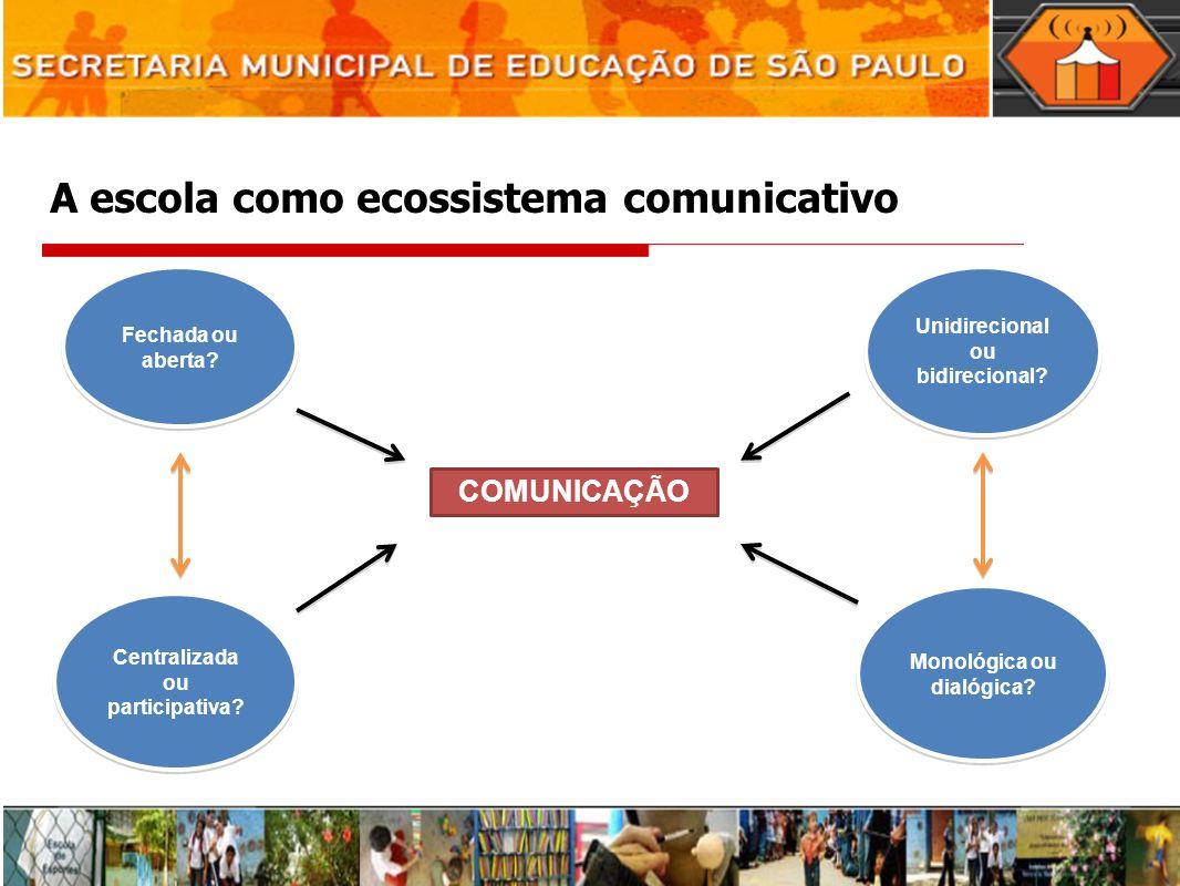 A escola como ecossistema comunicativo