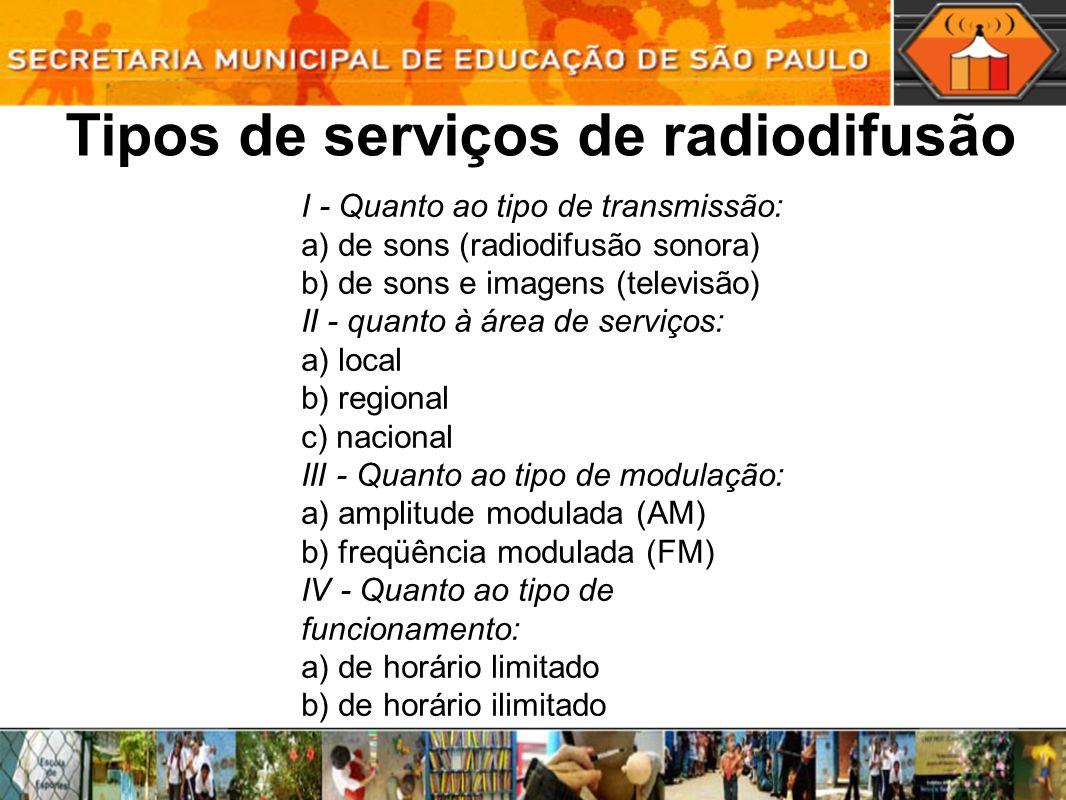 Tipos de serviços de radiodifusão