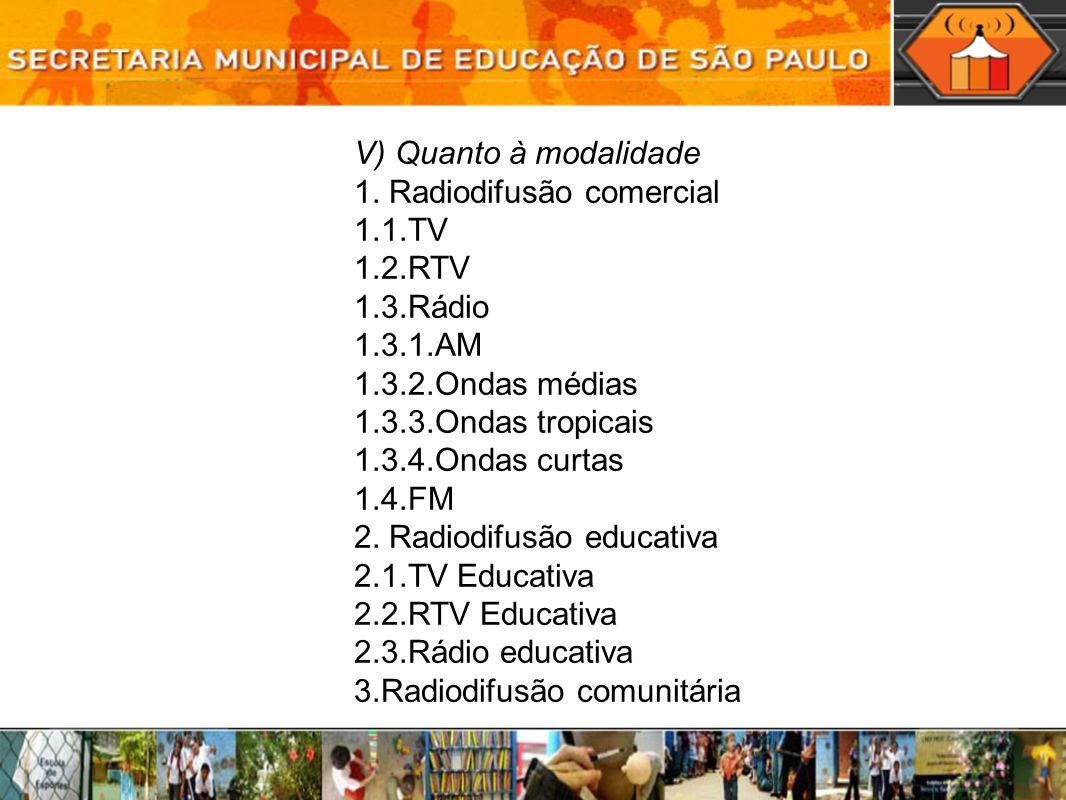 V) Quanto à modalidade 1. Radiodifusão comercial 1. 1. TV 1. 2. RTV 1