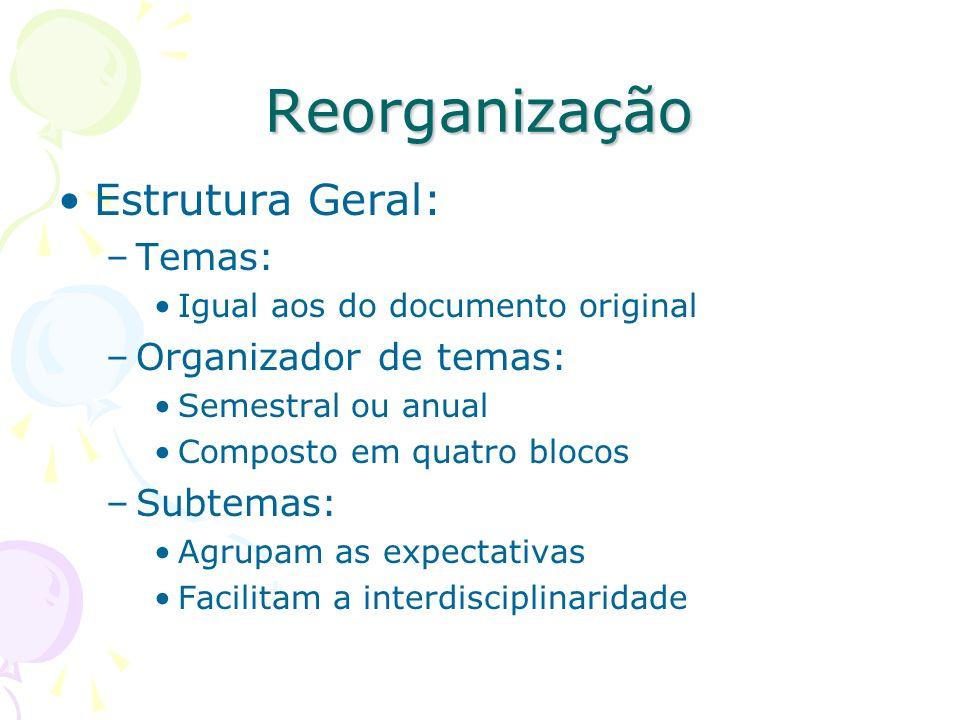 Reorganização Estrutura Geral: Temas: Organizador de temas: Subtemas: