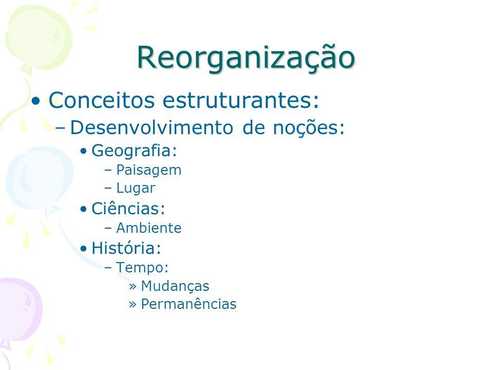 Reorganização Conceitos estruturantes: Desenvolvimento de noções: