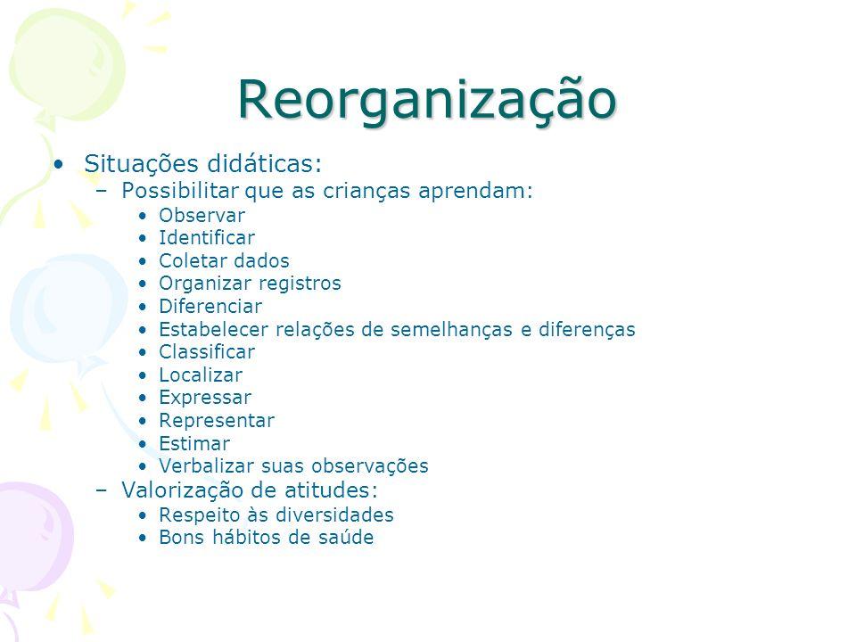 Reorganização Situações didáticas: