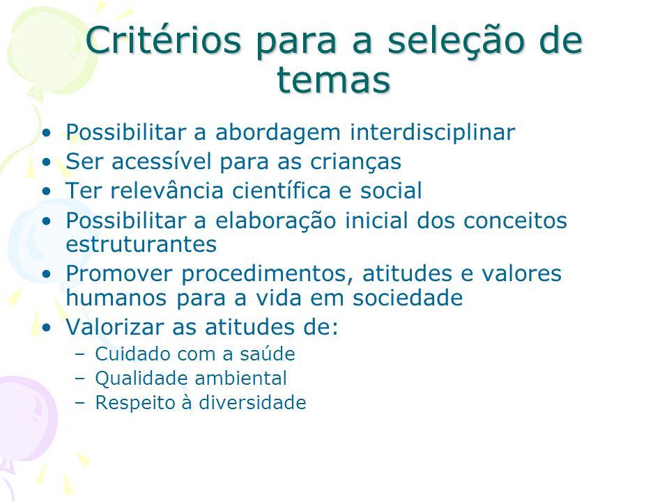 Critérios para a seleção de temas
