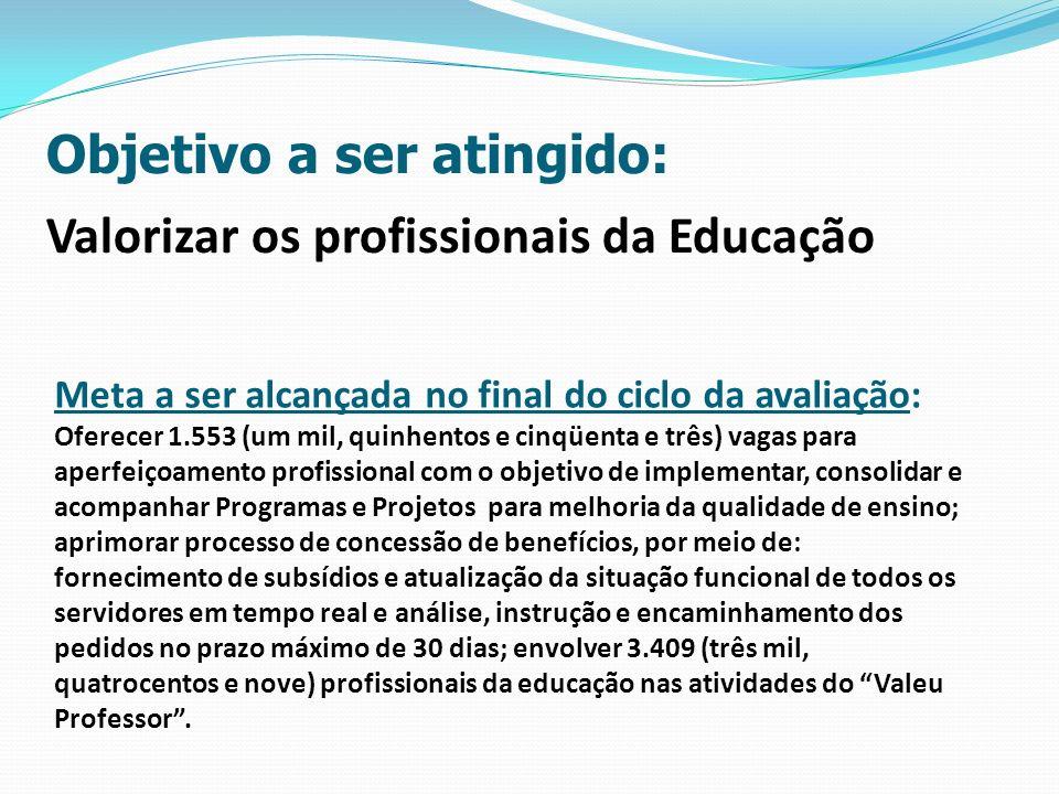 Objetivo a ser atingido: Valorizar os profissionais da Educação