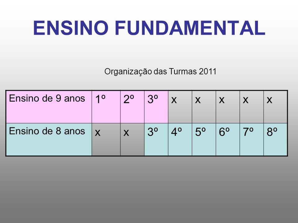 Organização das Turmas 2011