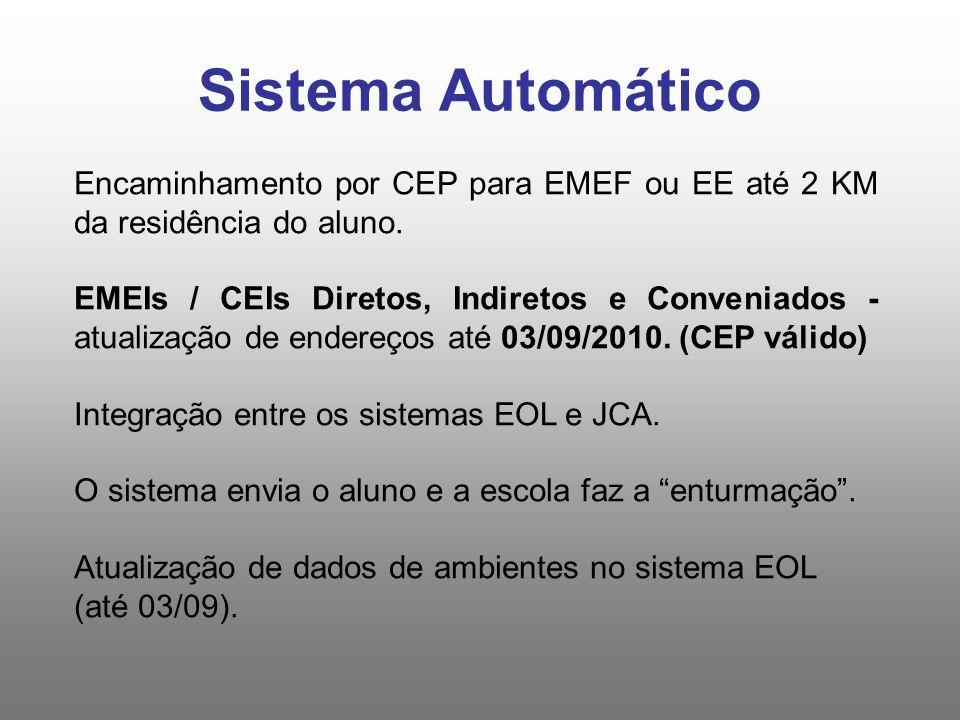 Sistema AutomáticoEncaminhamento por CEP para EMEF ou EE até 2 KM da residência do aluno.