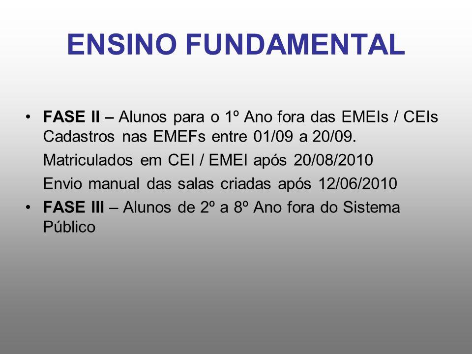 ENSINO FUNDAMENTAL FASE II – Alunos para o 1º Ano fora das EMEIs / CEIs Cadastros nas EMEFs entre 01/09 a 20/09.