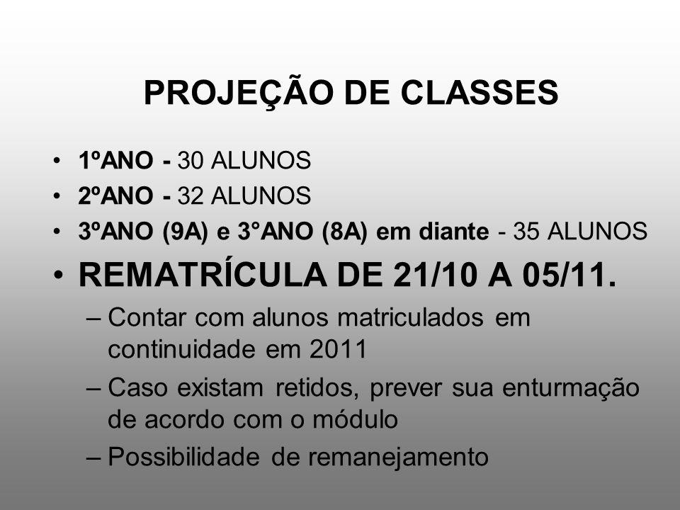 PROJEÇÃO DE CLASSES REMATRÍCULA DE 21/10 A 05/11.