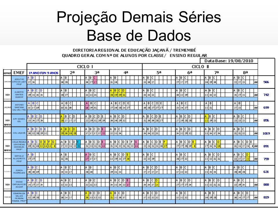 Projeção Demais Séries Base de Dados