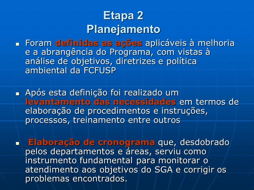 Etapa 2 Planejamento